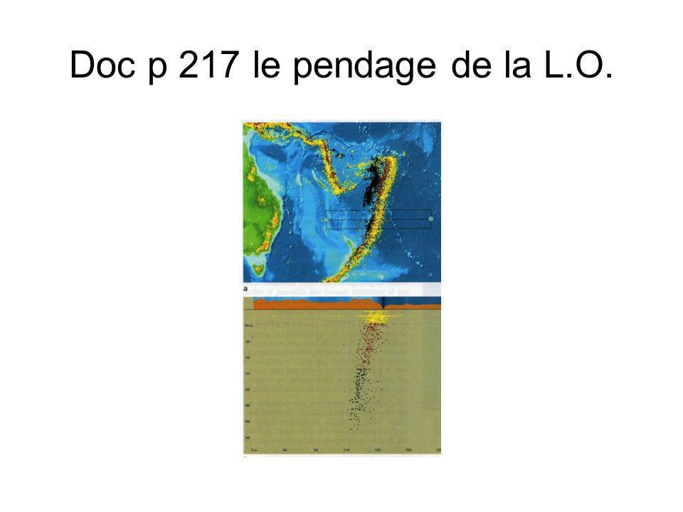 Doc p 217 le pendage de la L.O.