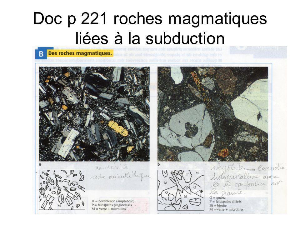 Doc p 221 roches magmatiques liées à la subduction