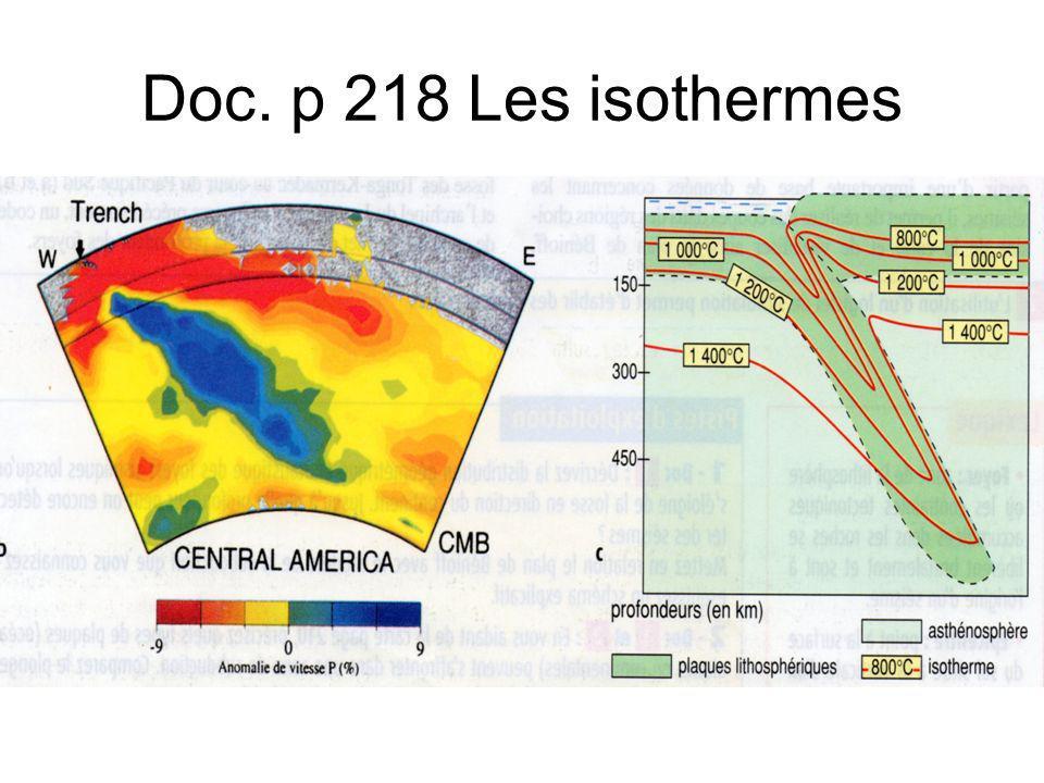 Doc. p 218 Les isothermes
