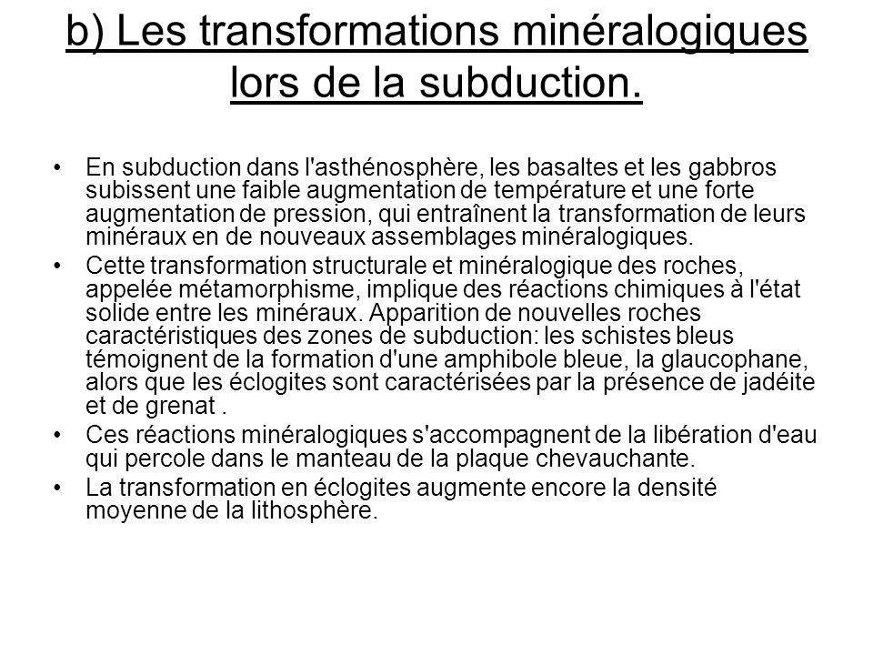b) Les transformations minéralogiques lors de la subduction.