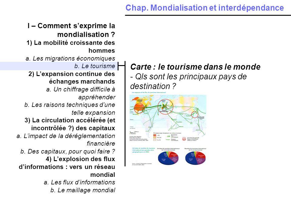 Chap. Mondialisation et interdépendance