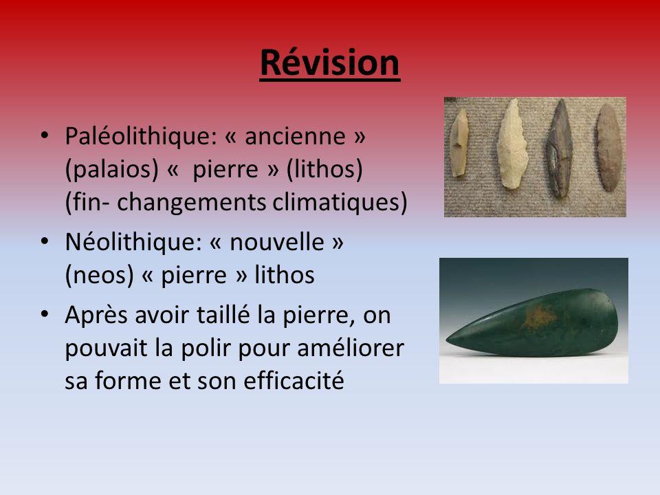 Révision Paléolithique: « ancienne » (palaios) « pierre » (lithos) (fin- changements climatiques)