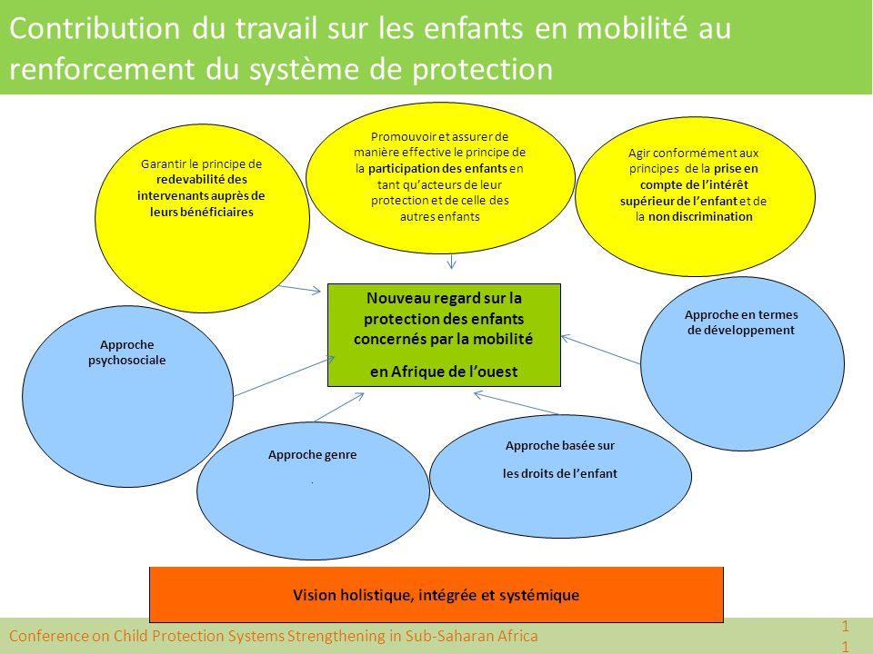 Contribution du travail sur les enfants en mobilité au renforcement du système de protection