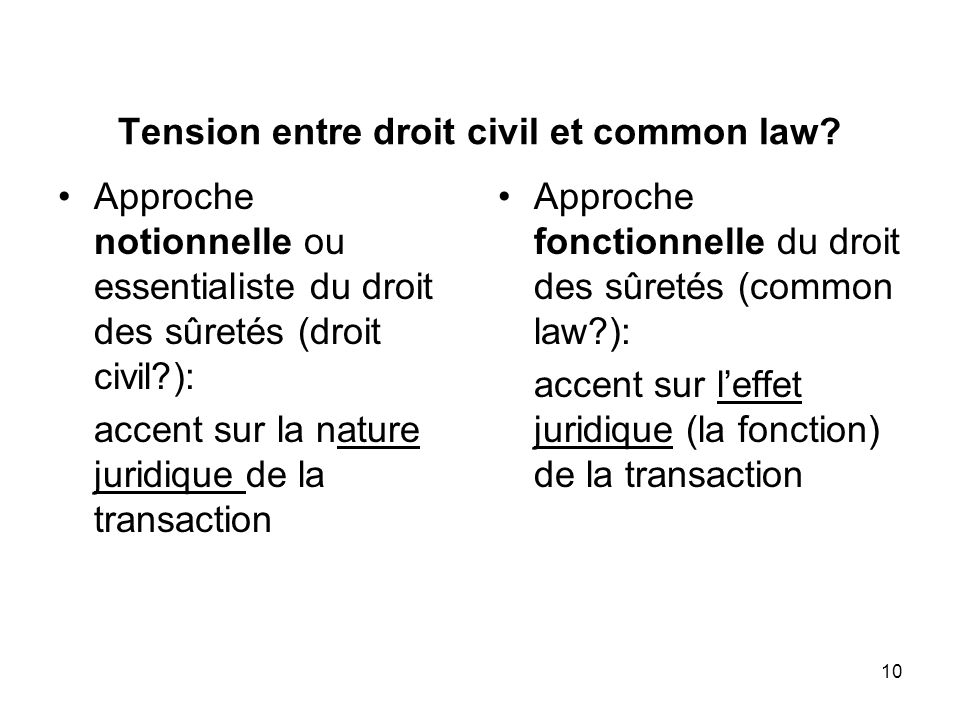 Tension entre droit civil et common law