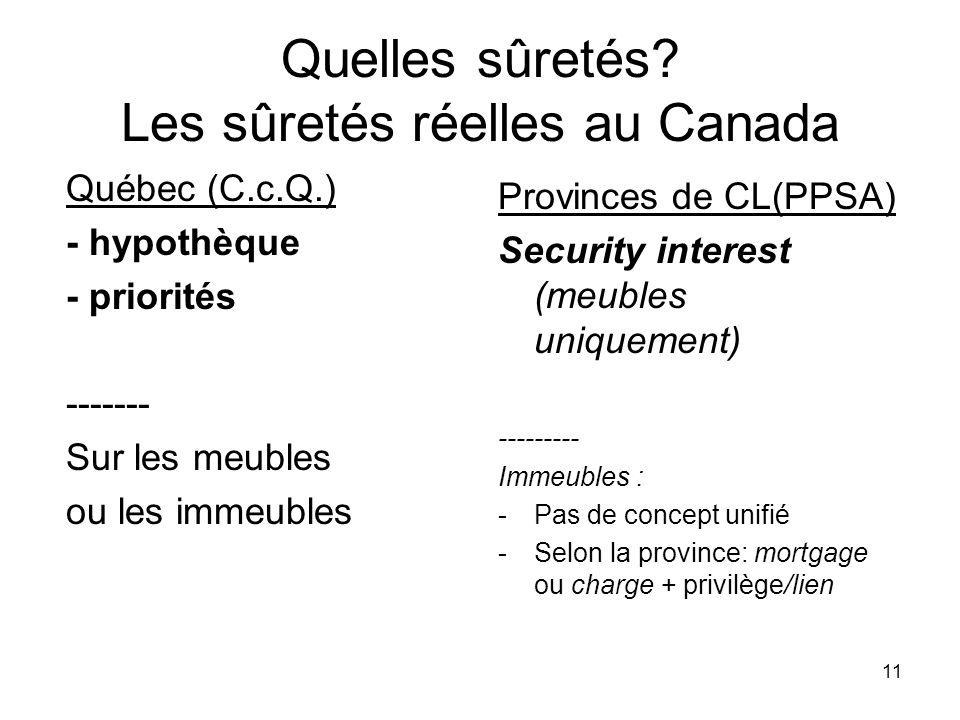 Quelles sûretés Les sûretés réelles au Canada