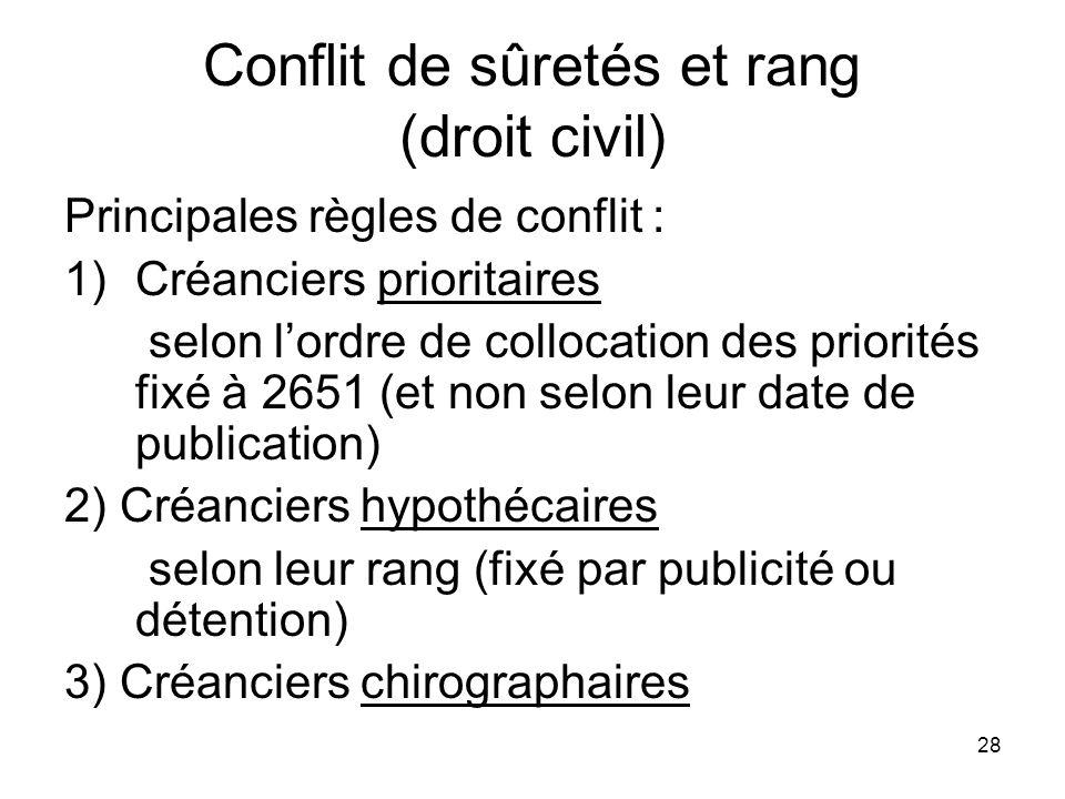 Conflit de sûretés et rang (droit civil)