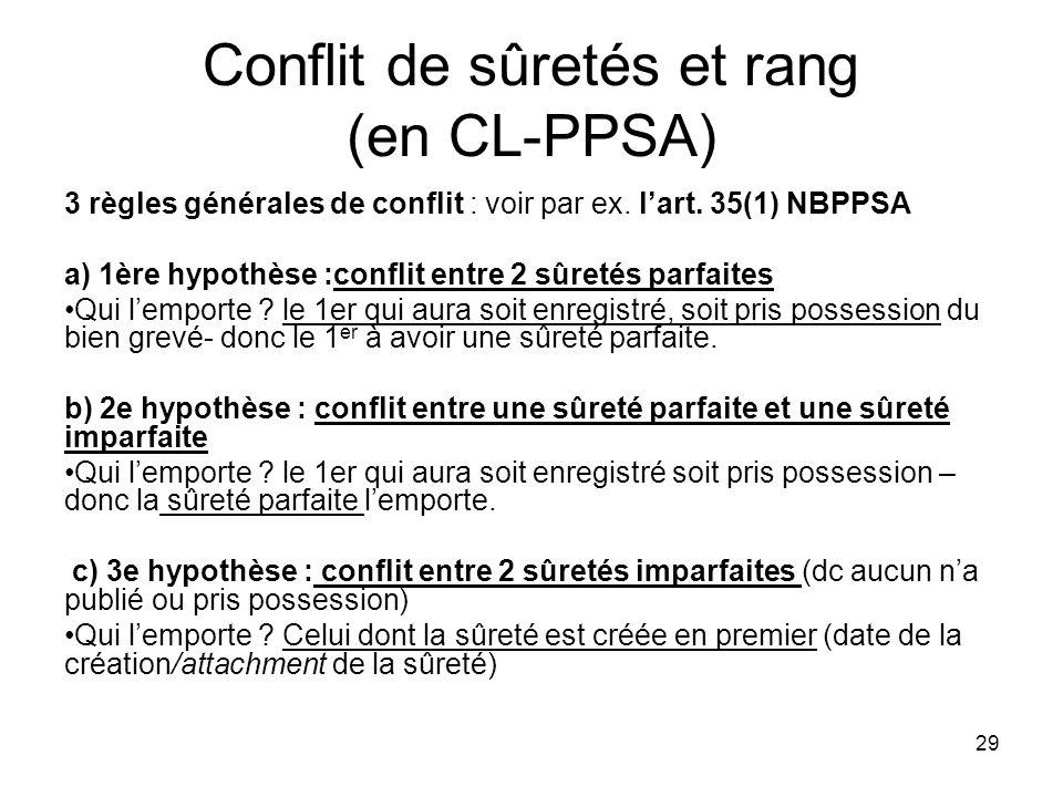 Conflit de sûretés et rang (en CL-PPSA)