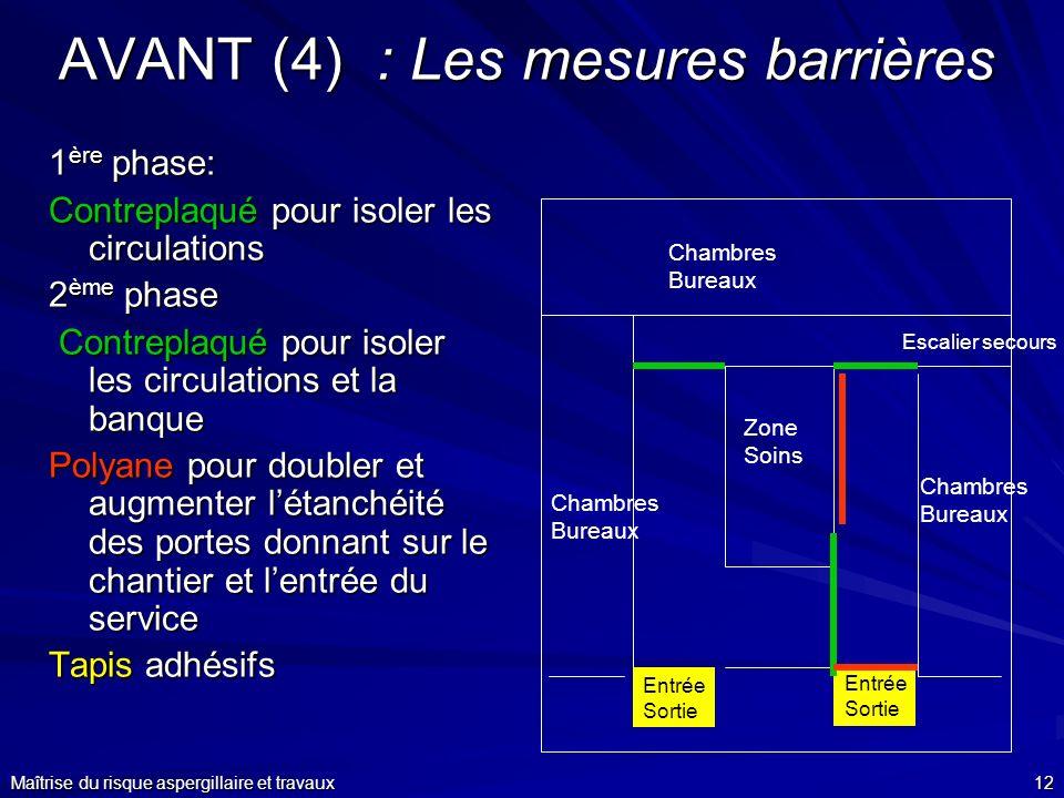 AVANT (4) : Les mesures barrières