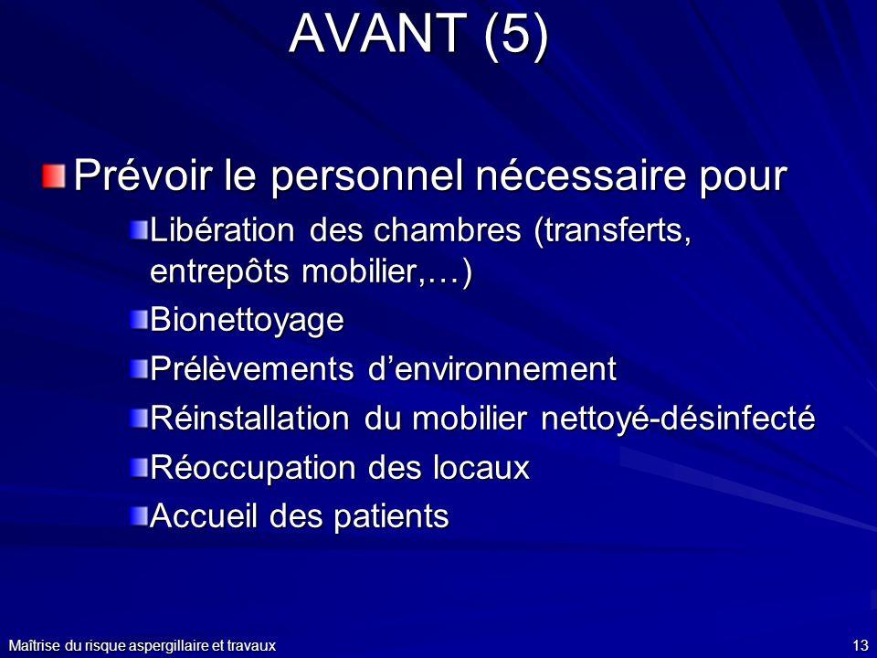 AVANT (5) Prévoir le personnel nécessaire pour