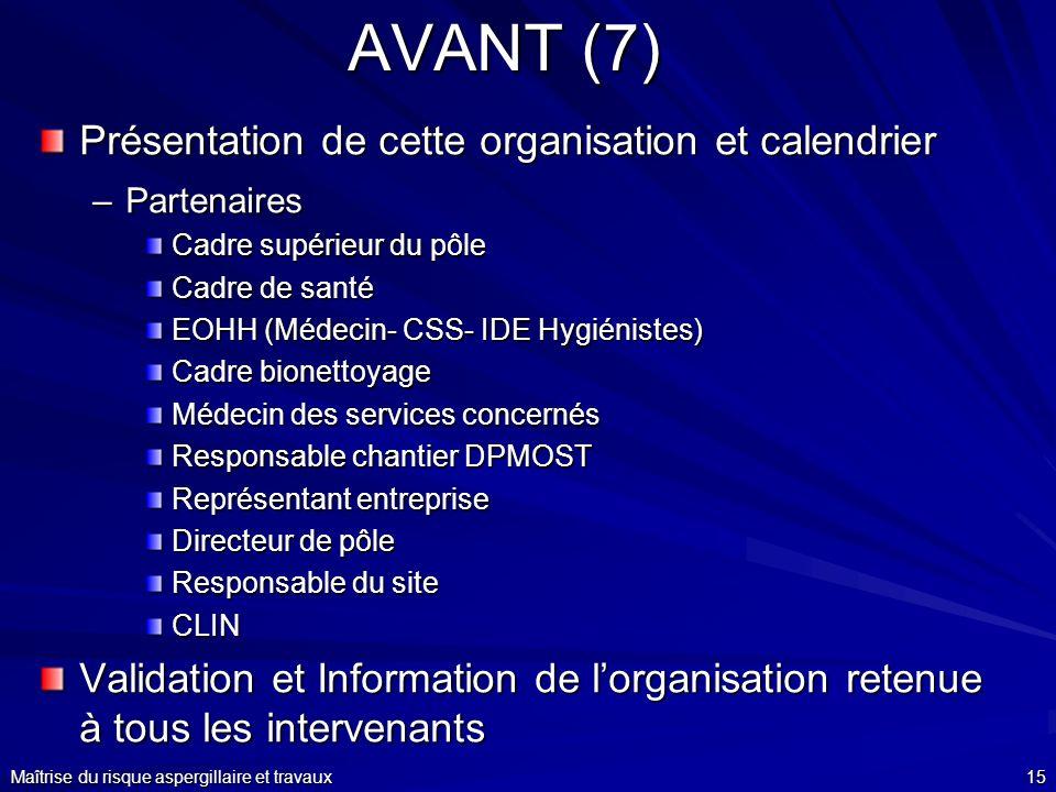 AVANT (7) Présentation de cette organisation et calendrier