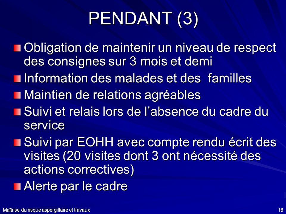 PENDANT (3) Obligation de maintenir un niveau de respect des consignes sur 3 mois et demi. Information des malades et des familles.