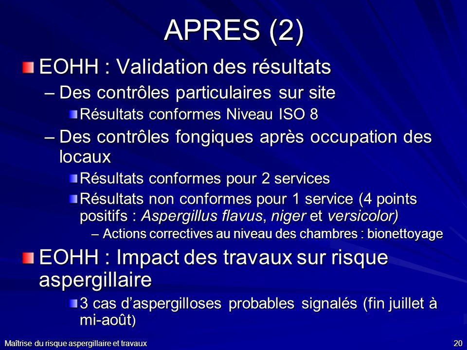 APRES (2) EOHH : Validation des résultats