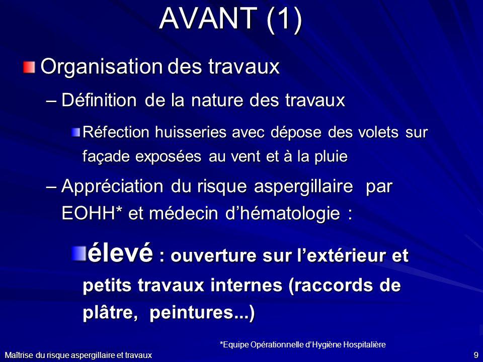 AVANT (1) Organisation des travaux. Définition de la nature des travaux.