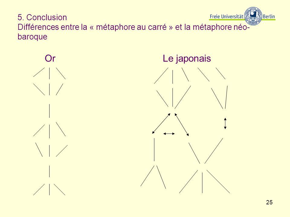 5. Conclusion Différences entre la « métaphore au carré » et la métaphore néo-baroque