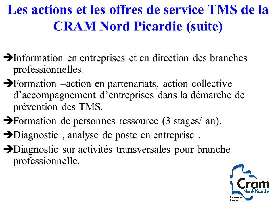 Les actions et les offres de service TMS de la CRAM Nord Picardie (suite)
