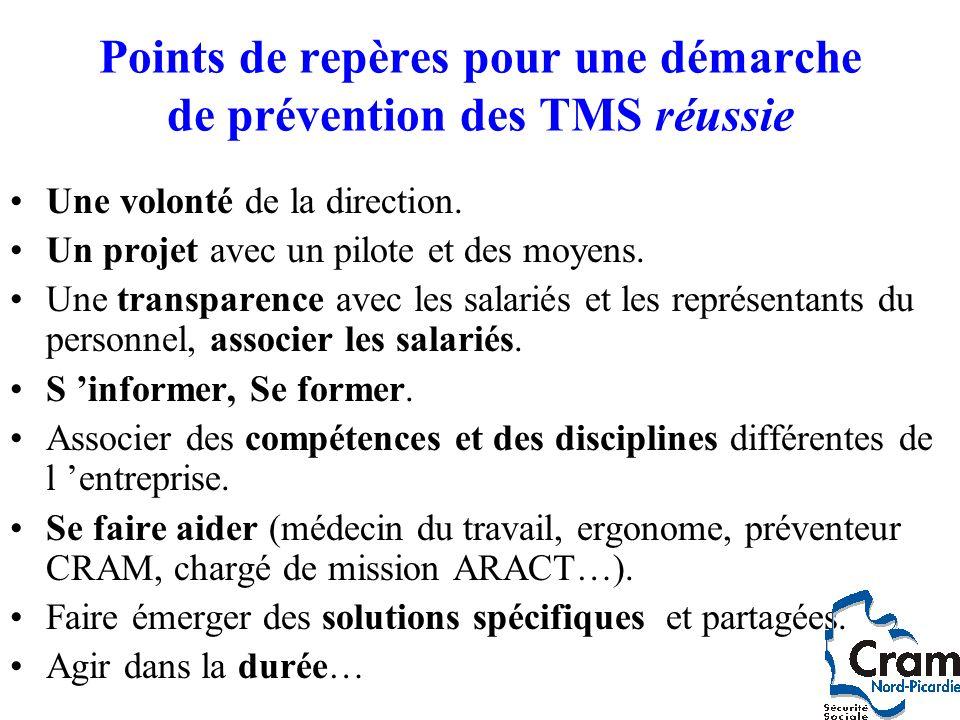 Points de repères pour une démarche de prévention des TMS réussie