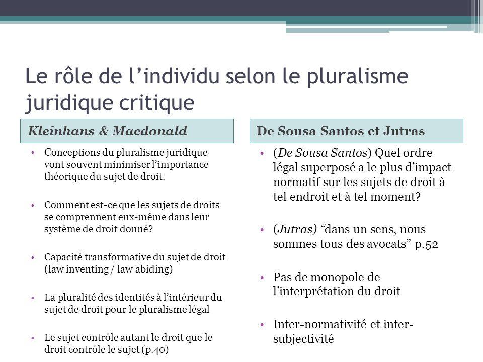 Le rôle de l'individu selon le pluralisme juridique critique