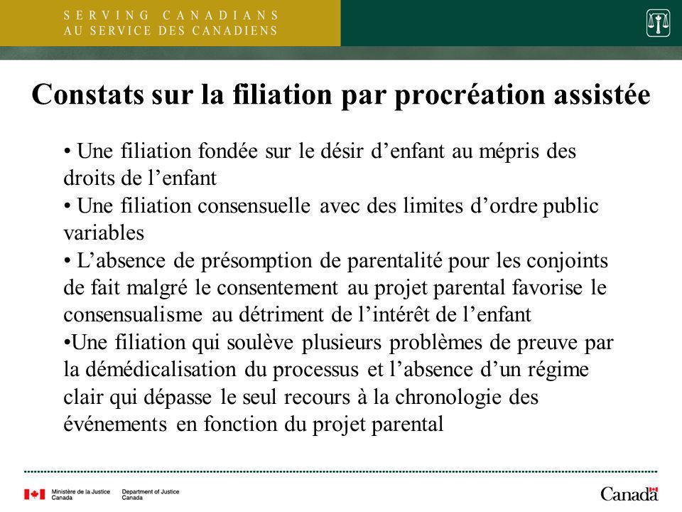 Constats sur la filiation par procréation assistée