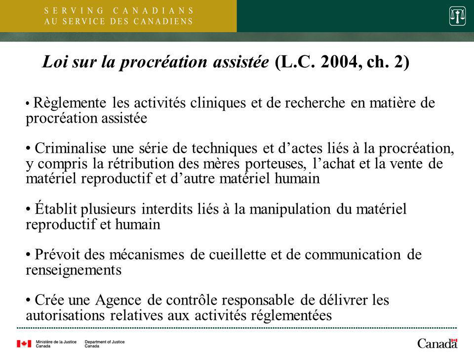 Loi sur la procréation assistée (L.C. 2004, ch. 2)