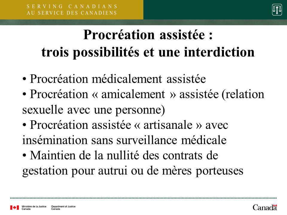 Procréation assistée : trois possibilités et une interdiction