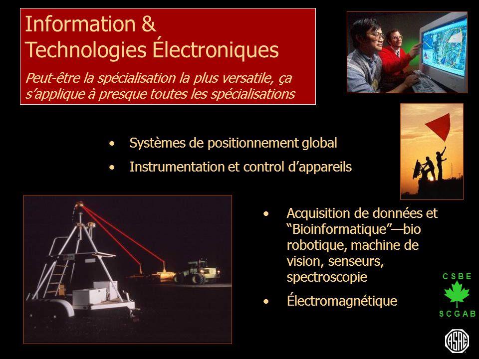 Technologies Électroniques