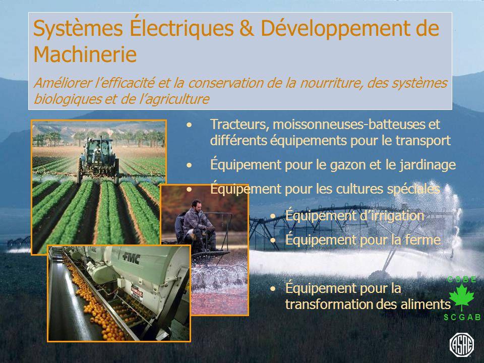 Systèmes Électriques & Développement de Machinerie