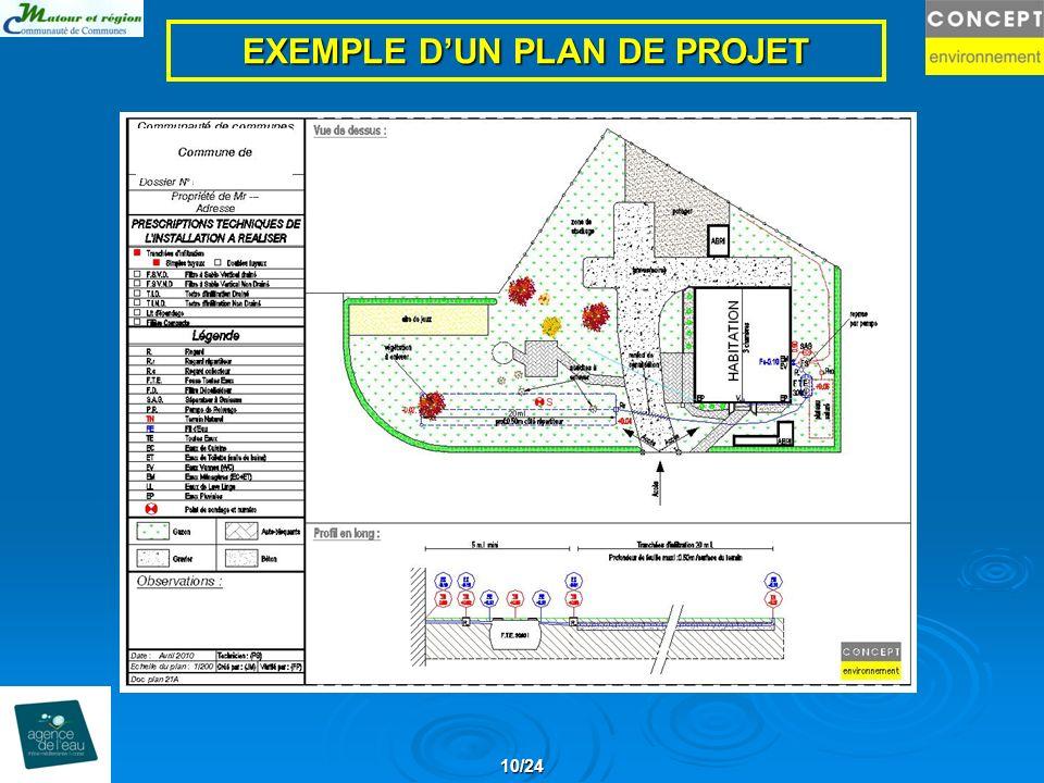 EXEMPLE D'UN PLAN DE PROJET