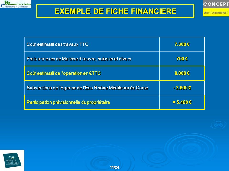 EXEMPLE DE FICHE FINANCIERE