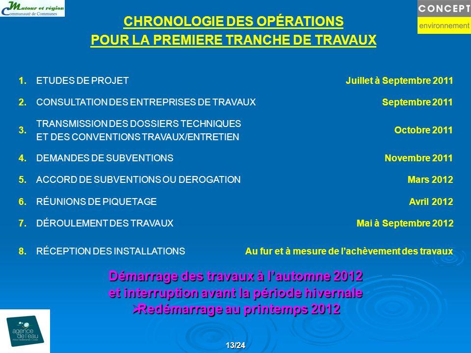 CHRONOLOGIE DES OPÉRATIONS POUR LA PREMIERE TRANCHE DE TRAVAUX