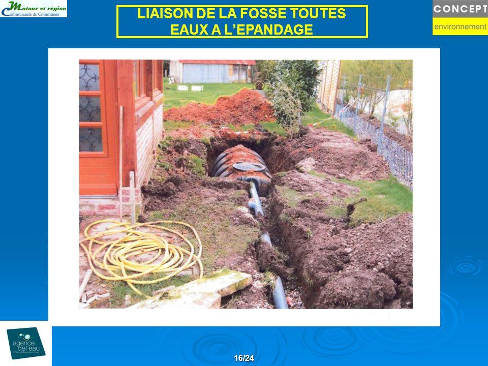 LIAISON DE LA FOSSE TOUTES EAUX A L'EPANDAGE
