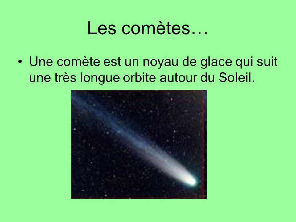 Les comètes… Une comète est un noyau de glace qui suit une très longue orbite autour du Soleil.