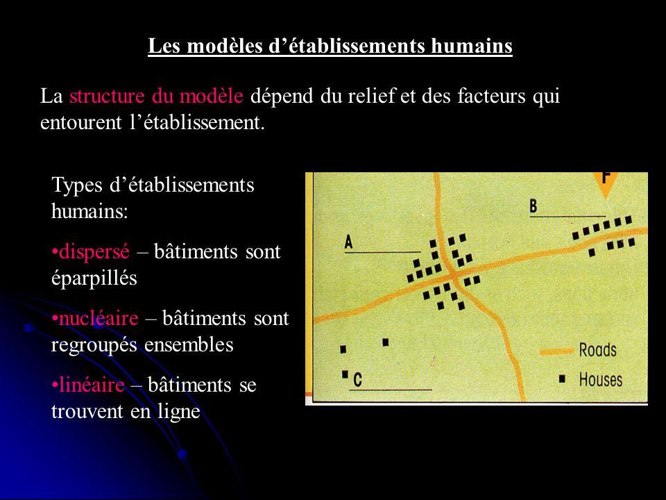 Les modèles d'établissements humains