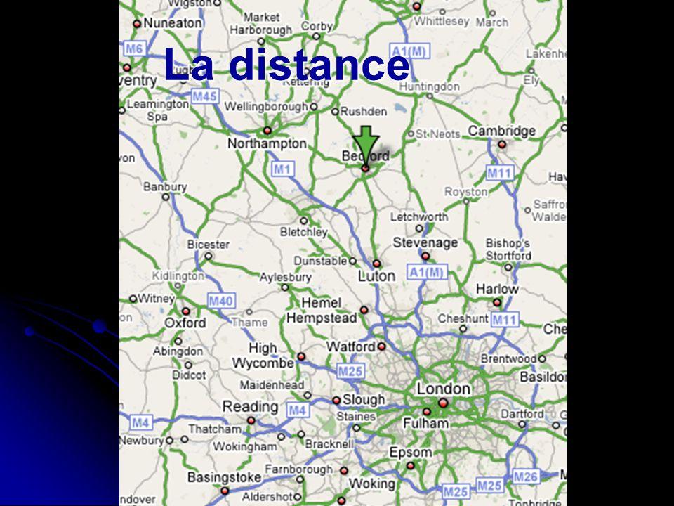 La distance