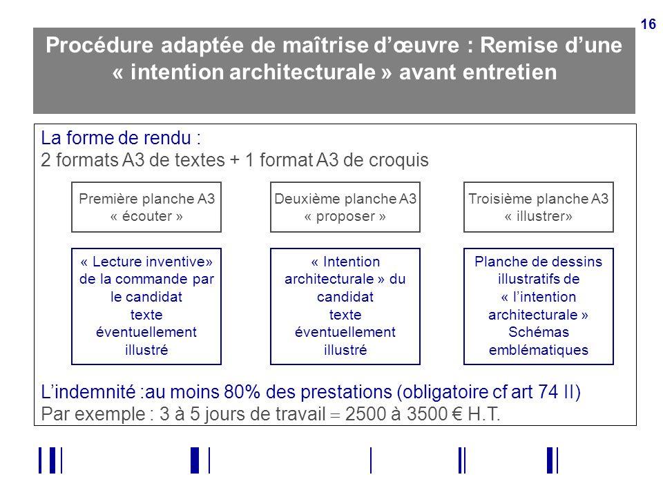 Procédure adaptée de maîtrise d'œuvre : Remise d'une « intention architecturale » avant entretien