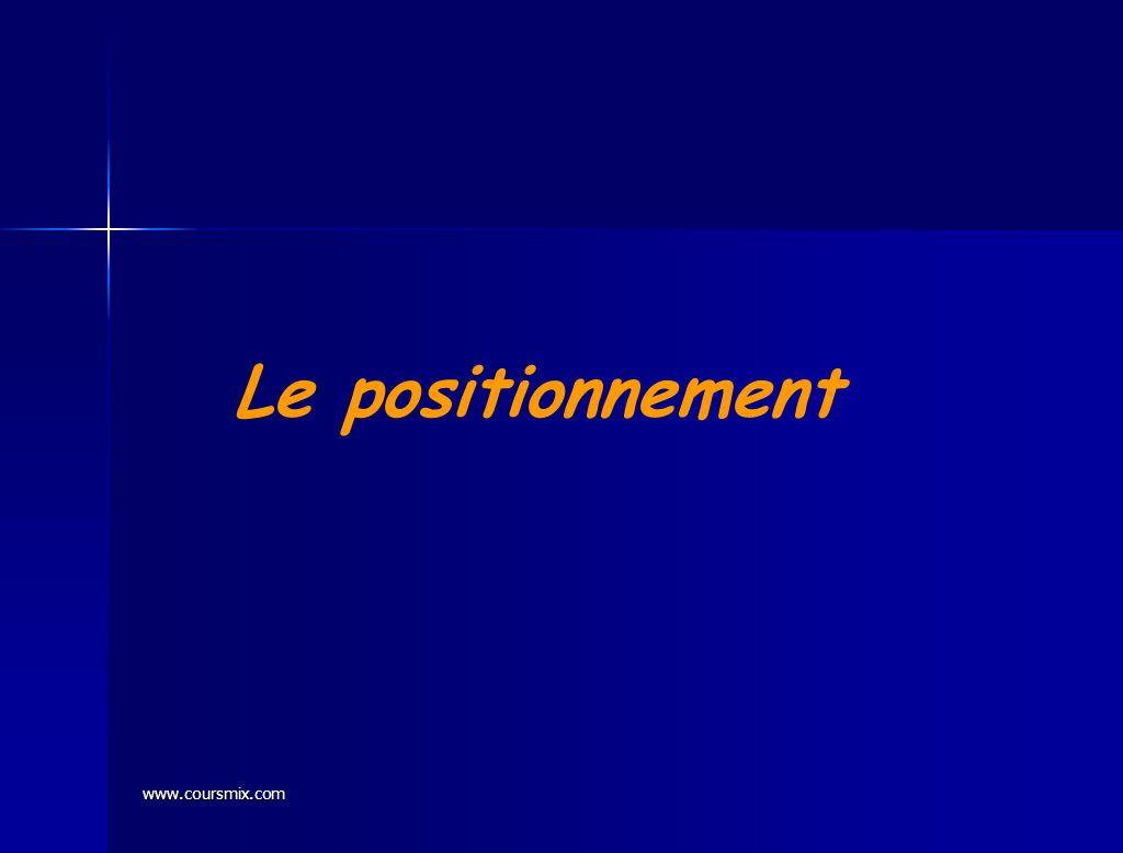 Le positionnement www.coursmix.com