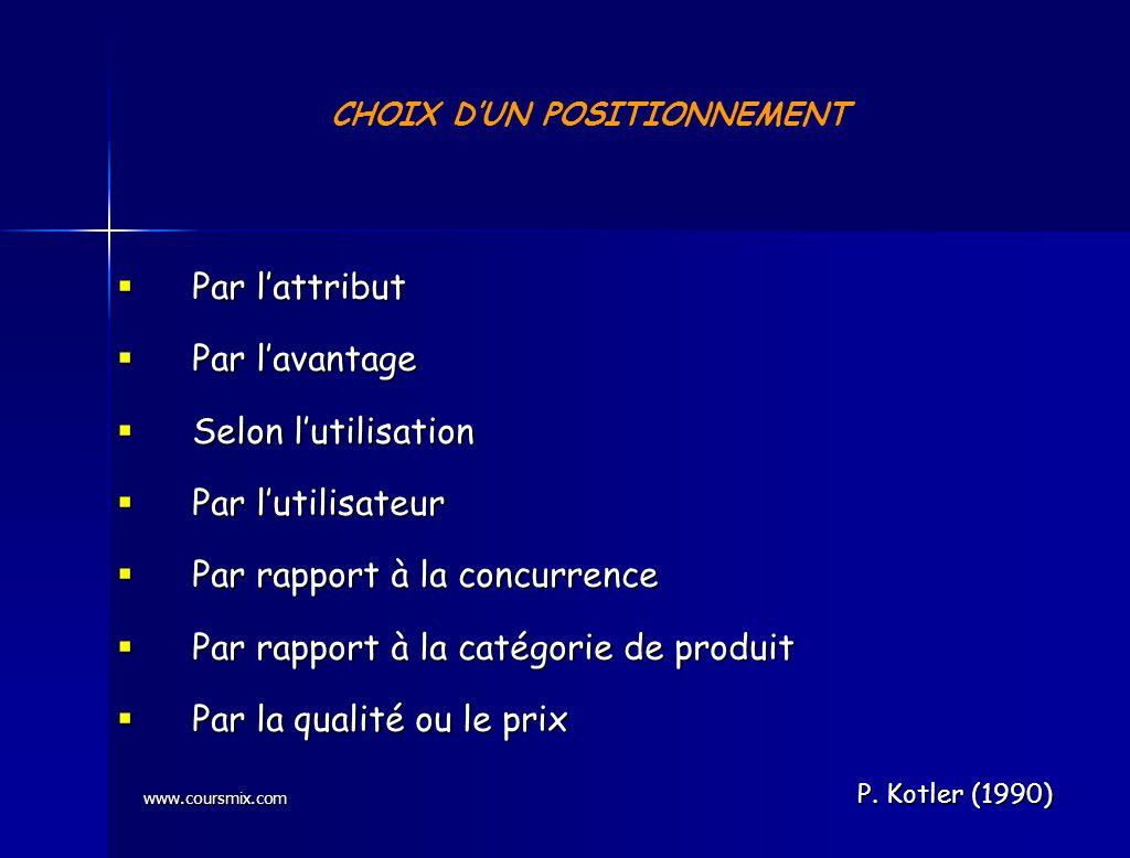 CHOIX D'UN POSITIONNEMENT