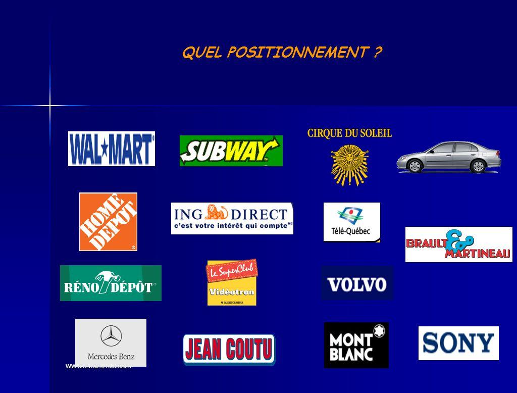 QUEL POSITIONNEMENT www.coursmix.com