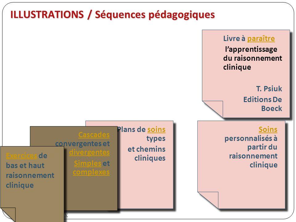 ILLUSTRATIONS / Séquences pédagogiques