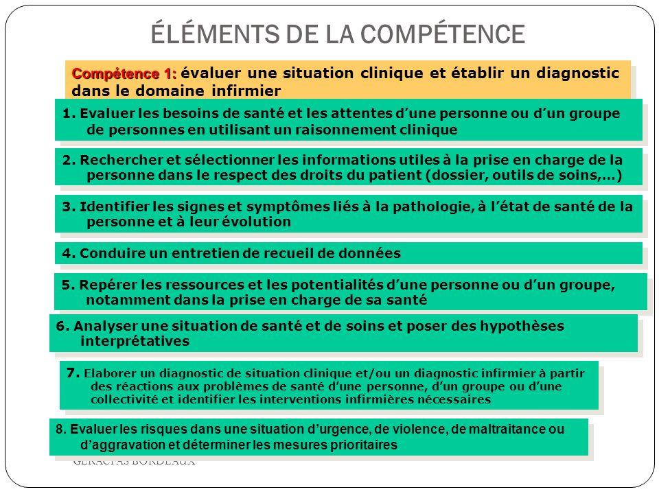 ÉLÉMENTS DE LA COMPÉTENCE