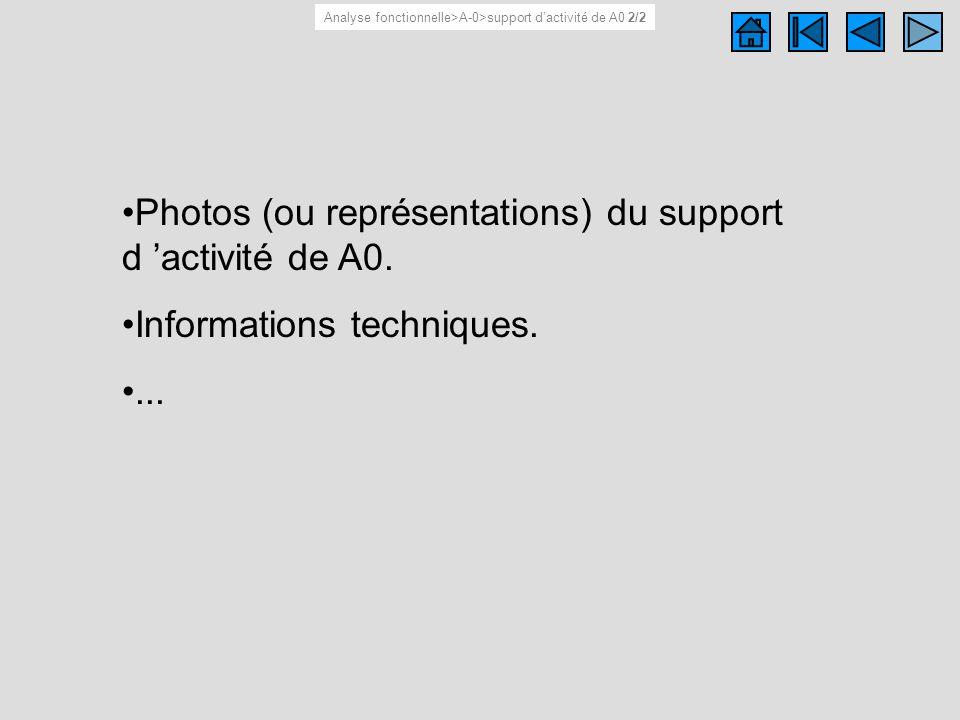 Support d'activité de A0 2/2