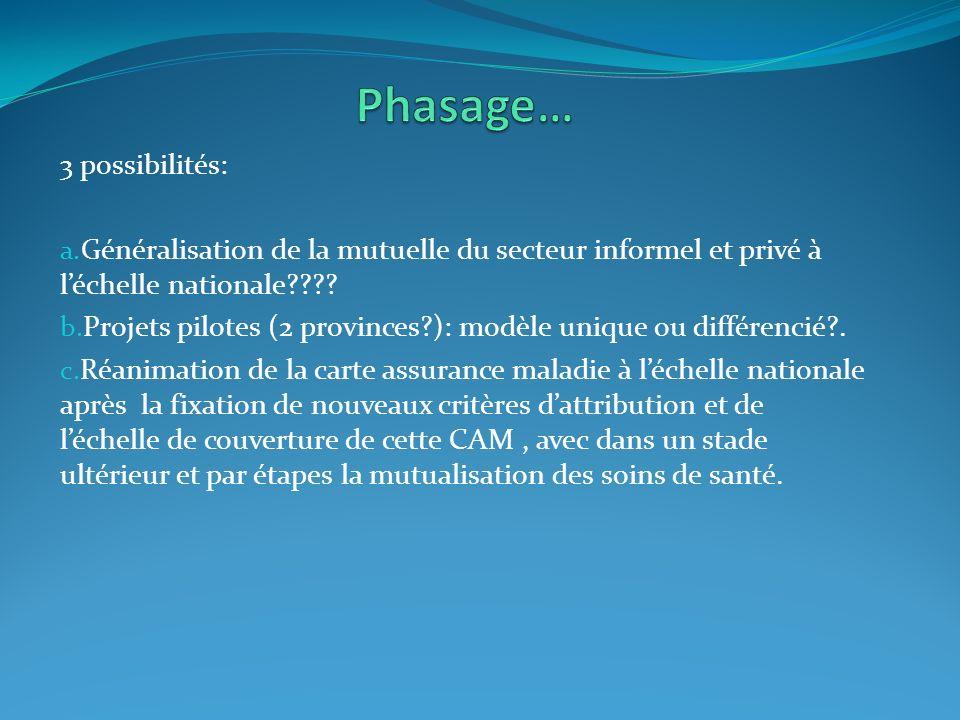 Phasage… 3 possibilités: