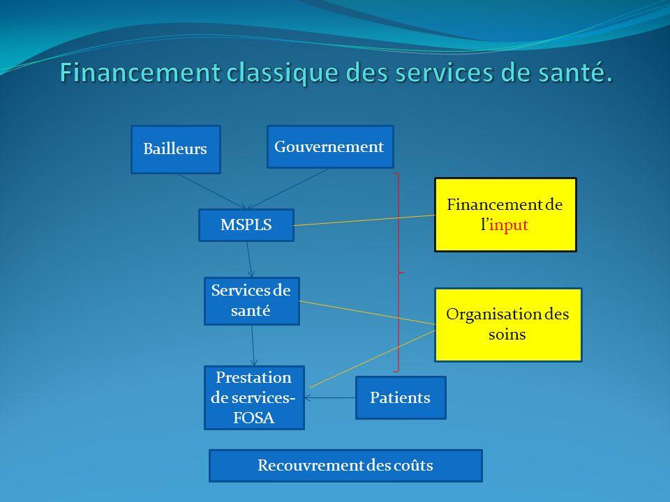Financement classique des services de santé.
