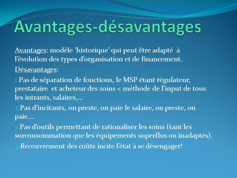 Avantages-désavantages