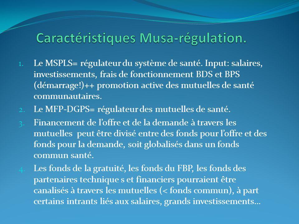 Caractéristiques Musa-régulation.