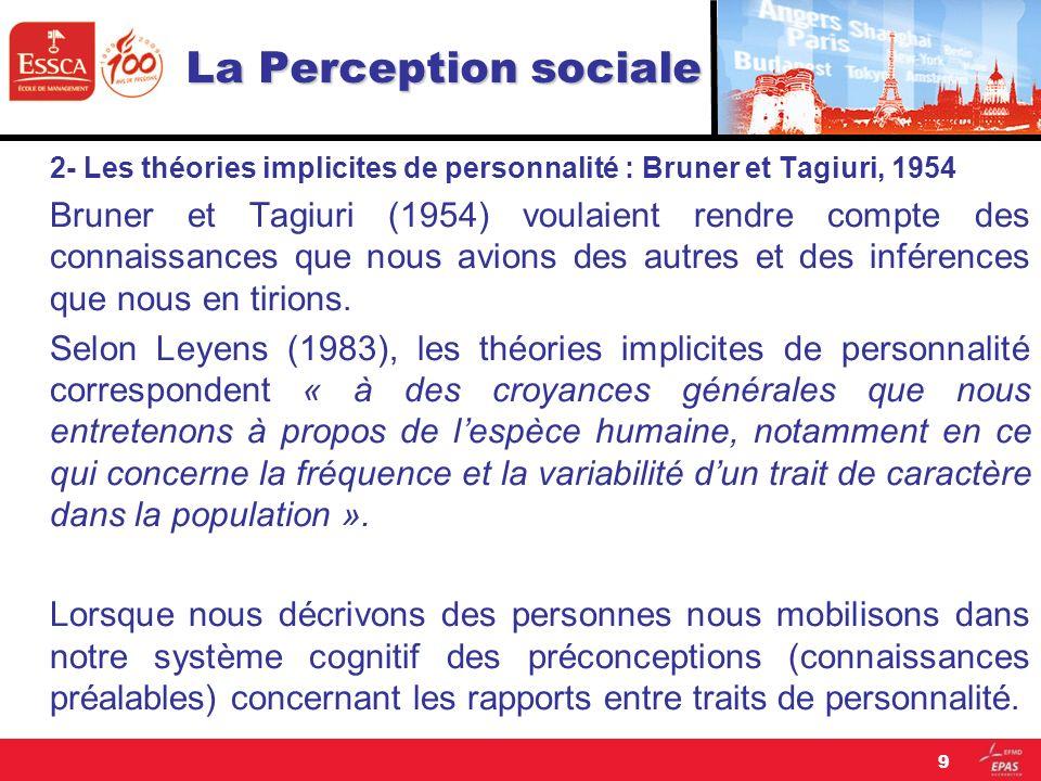 La Perception sociale 2- Les théories implicites de personnalité : Bruner et Tagiuri, 1954.
