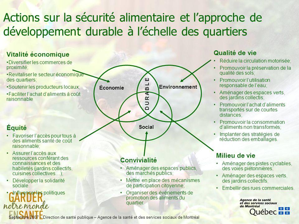 Actions sur la sécurité alimentaire et l'approche de développement durable à l'échelle des quartiers