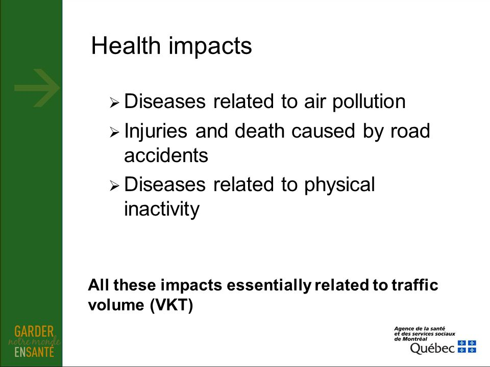 Health impacts Diseases related to air pollution
