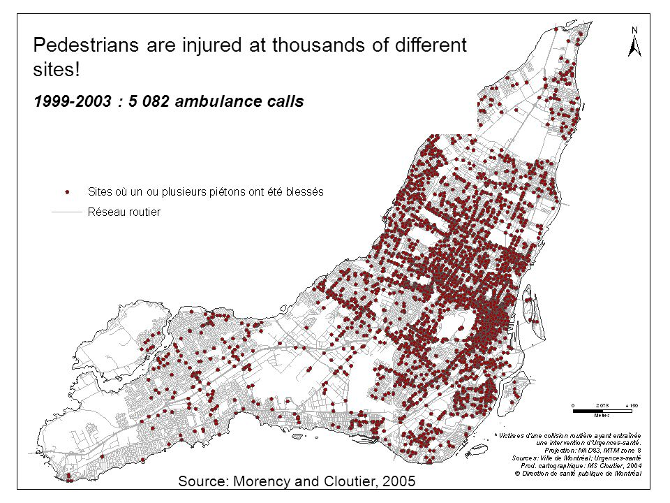 Pedestrians are injured at thousands of different sites!