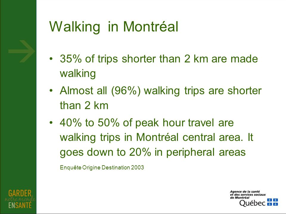 Walking in Montréal 35% of trips shorter than 2 km are made walking