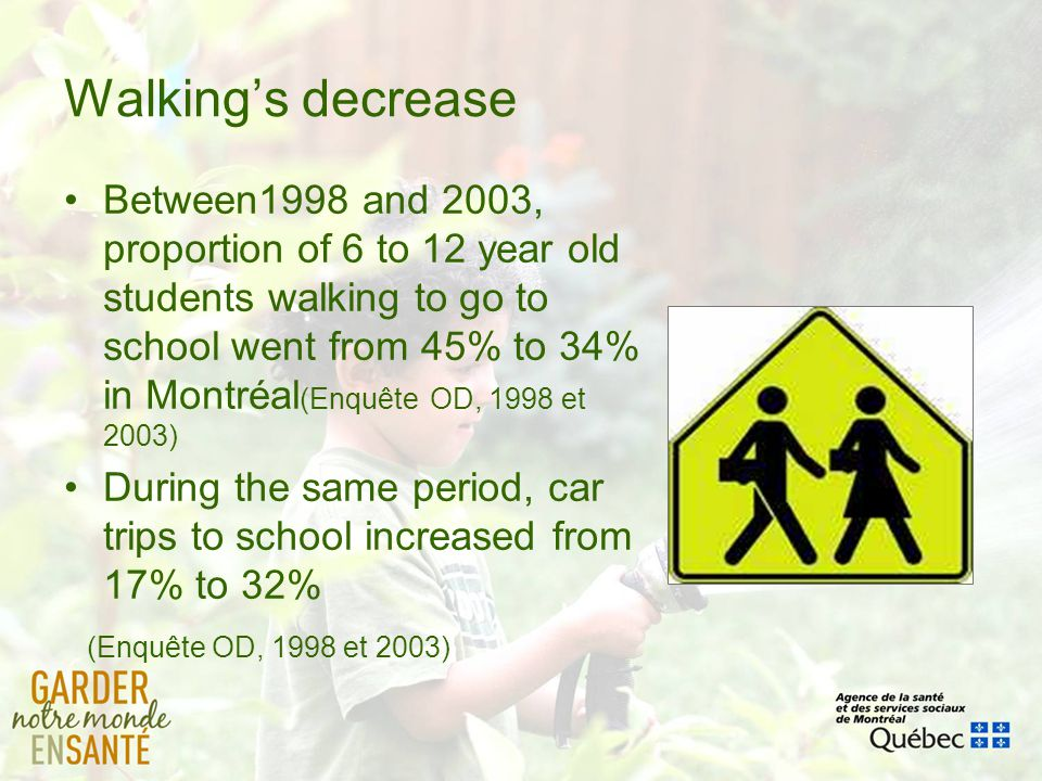 Walking's decrease
